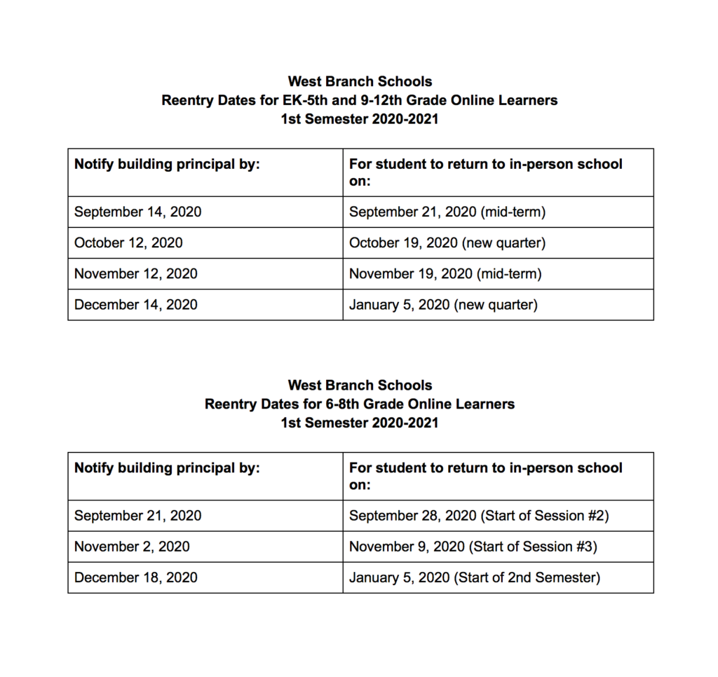 West Branch Reentry Dates